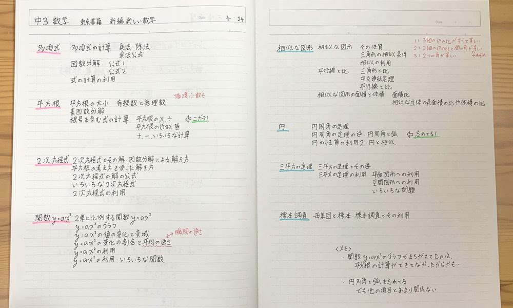 中3数学(東京書籍・新しい数学)の目次づくり